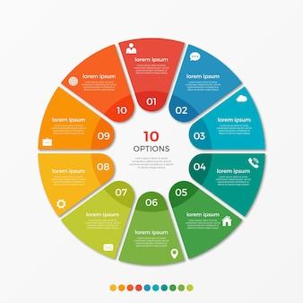 Modèle d'infographie de diagramme circulaire avec 10 options pour les présentations, la publicité, les mises en page, les rapports annuels