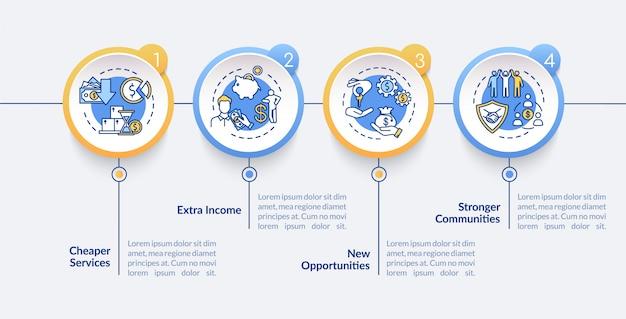 Modèle d'infographie d'économie de partage de pros