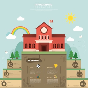 Modèle d'infographie de l'éducation avec l'école au design plat