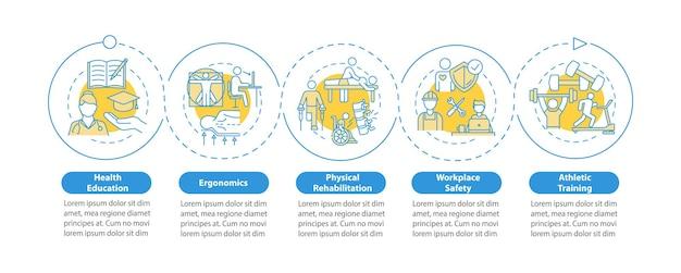 Modèle d'infographie d'éducation à la santé