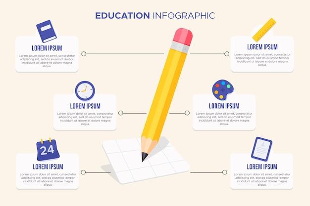 Modèle d'infographie de l'éducation