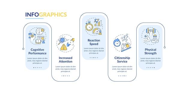 Modèle d'infographie d'effets de boissons énergisantes