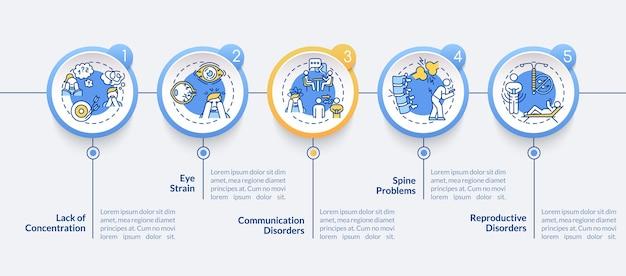 Modèle d'infographie sur les effets secondaires de la dépendance aux gadgets