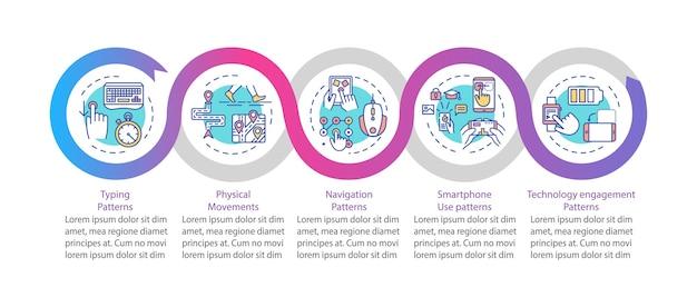 Modèle d'infographie d'éléments de métriques de comportement