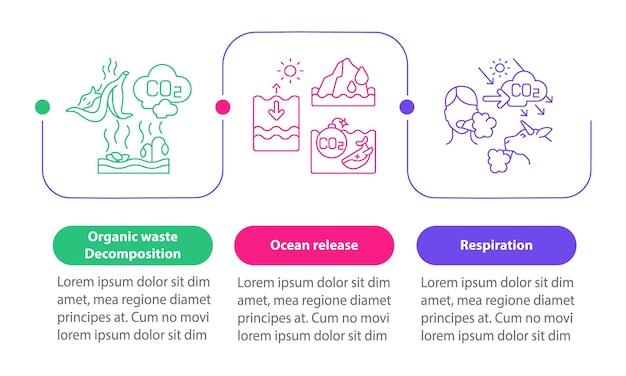 Modèle d'infographie sur les émissions naturelles de co2. éléments de conception de contour de présentation de compost organique.