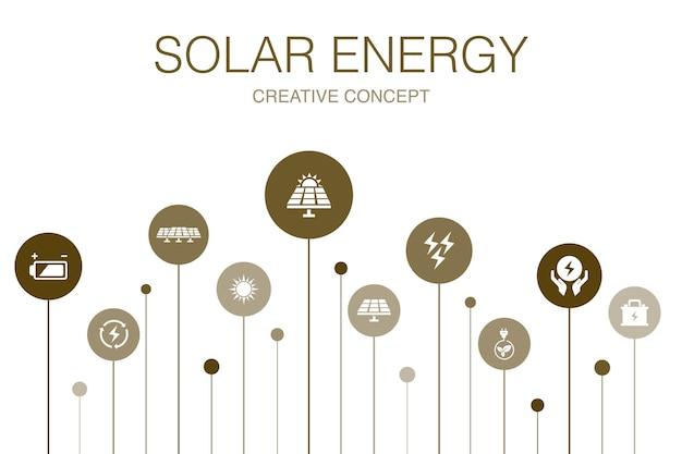 Modèle d'infographie de l'énergie solaire en 10 étapes. soleil, batterie, batterie, énergie renouvelable, icônes simples d'énergie propre