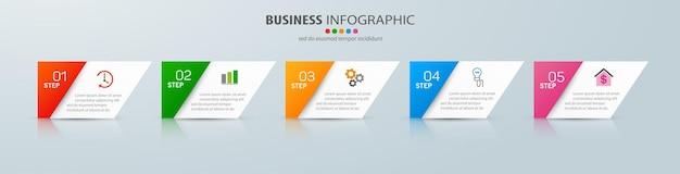 Modèle d'infographie d'entreprise avec 5 options