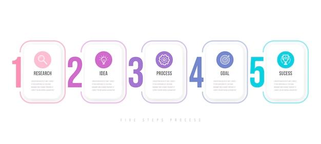 Modèle d'infographie d'entreprise. chronologie avec 5 étapes de flèche circulaire, cinq options numériques. carte du monde en arrière-plan. élément de vecteur