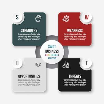 Modèle d'infographie d'entreprise ou de marketing d'analyse swot