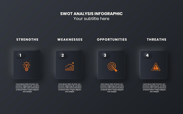 Modèle d'infographie d'entreprise de planification stratégique d'analyse swot
