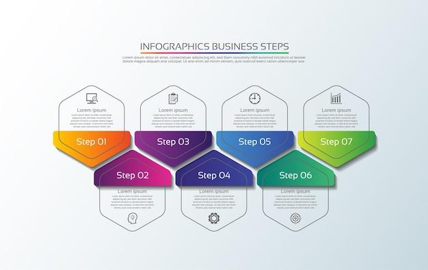 Modèle d'infographie d'entreprise de présentation coloré avec sept étapes