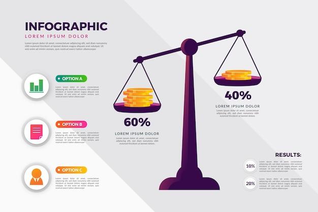 Modèle d'infographie équilibre dégradé avec pièces de monnaie