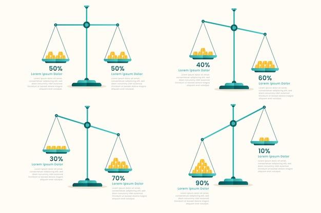 Modèle d'infographie d'équilibre