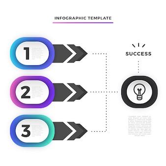Modèle d'infographie étape commerciale