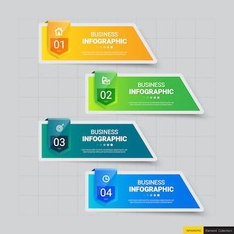 Modèle d'infographie étape