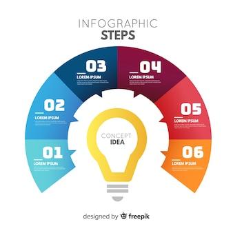 Modèle d'infographie étapes colorées