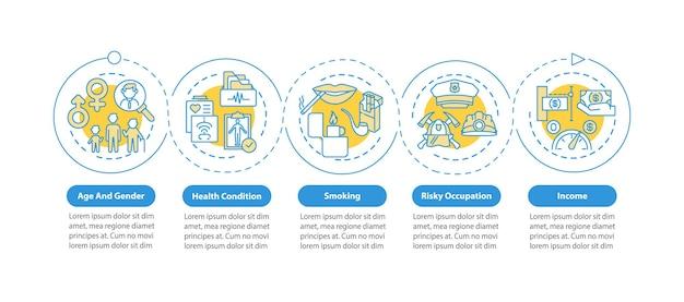 Modèle d'infographie sur les facteurs de coût d'assurance