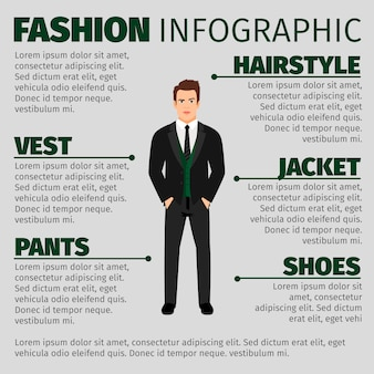 Modèle d'infographie fashion avec homme en costume
