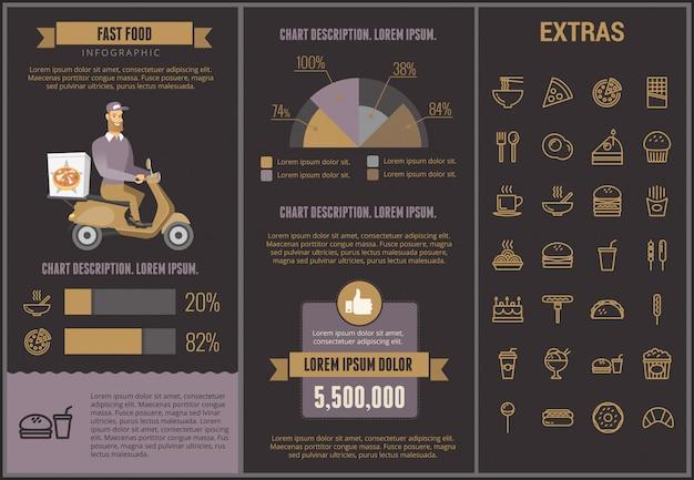 Modèle d'infographie fast food et éléments