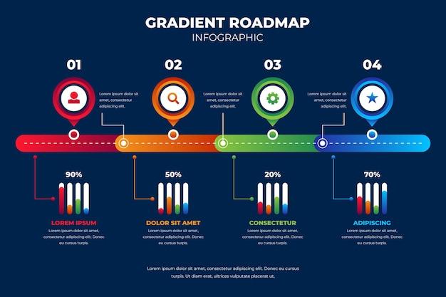 Modèle d'infographie de feuille de route dégradée