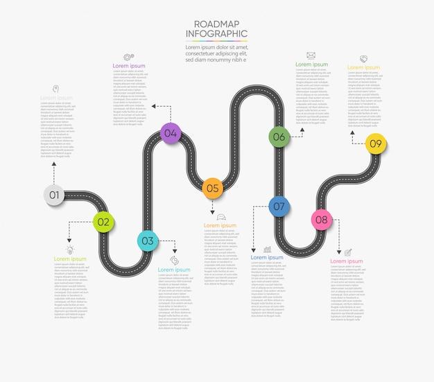 Modèle d'infographie de feuille de route d'entreprise de présentation