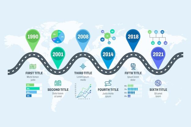 Modèle d'infographie de feuille de route plate