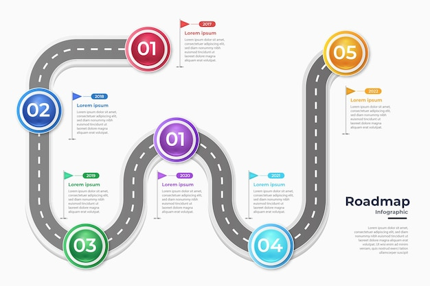 Modèle d'infographie de feuille de route réaliste