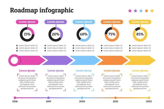 Modèle d'infographie de feuille de route