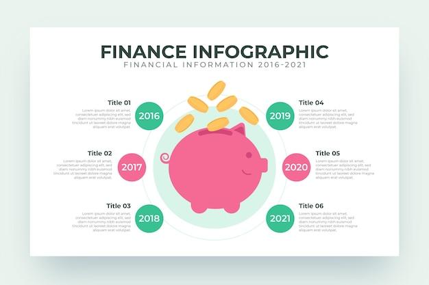 Modèle d'infographie des finances