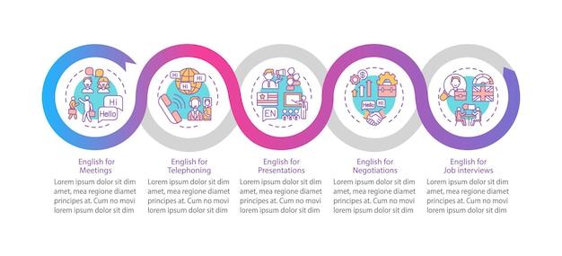 Modèle d'infographie à des fins commerciales