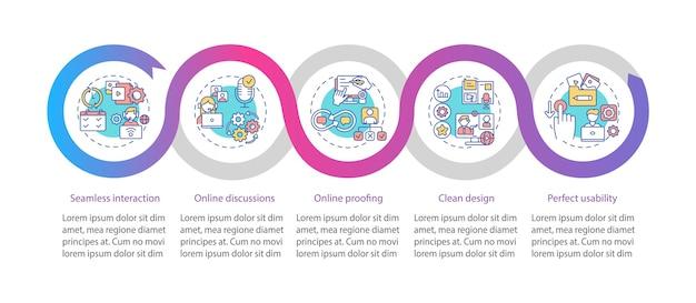 Modèle d'infographie des fonctionnalités de l'application de télétravail