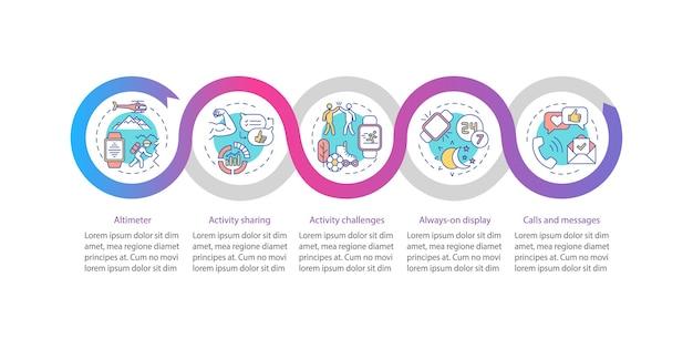 Modèle d'infographie des fonctions smartwatch