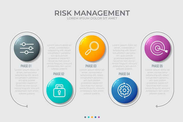 Modèle d'infographie de gestion des risques