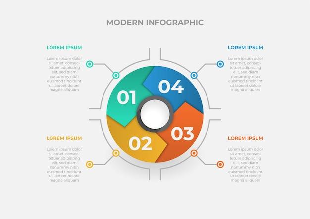Modèle d'infographie de graphique de cercle moderne avec quatre étapes