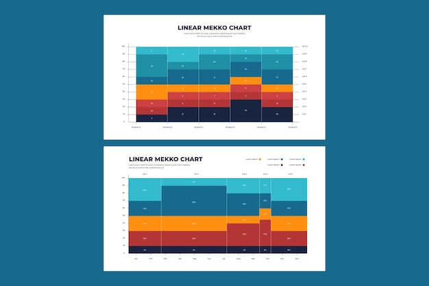 Modèle d'infographie graphique de mekko linéaire