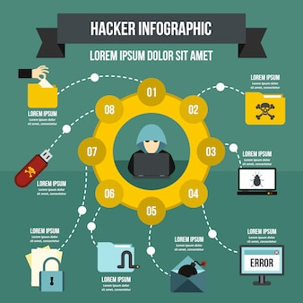 Modèle d'infographie de hacker, style plat