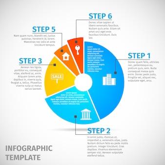 Modèle d'infographie immobilier camembert