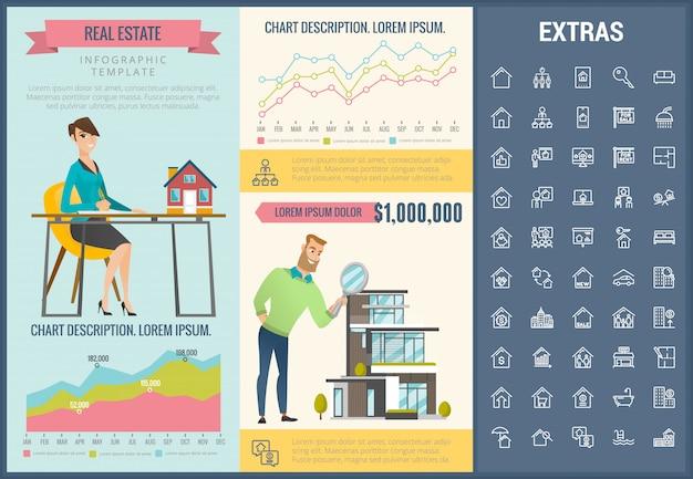 Modèle d'infographie de l'immobilier, des éléments, des icônes