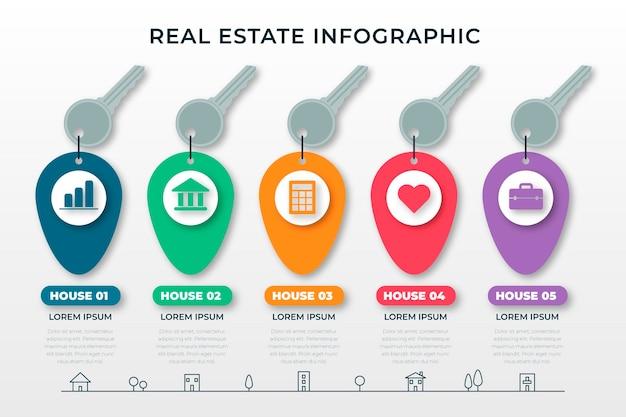 Modèle d'infographie immobilier plat