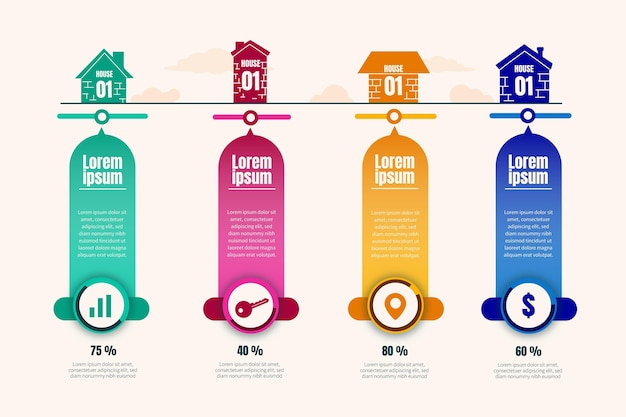 Modèle D'infographie Immobilier Plat Vecteur Premium