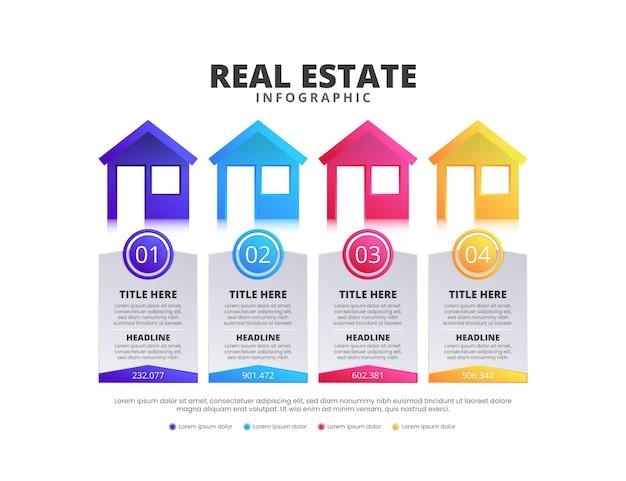 Modèle d'infographie immobilière dégradé