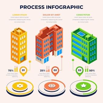 Modèle d'infographie immobilière isométrique
