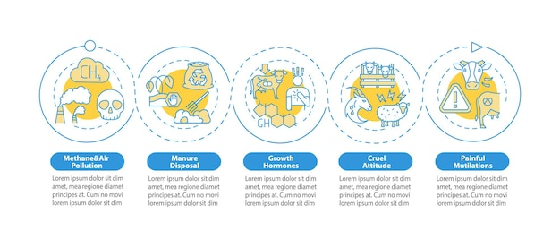 Modèle d'infographie de l'industrie laitière contraire à l'éthique