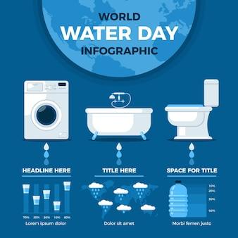Modèle d'infographie de la journée mondiale de l'eau