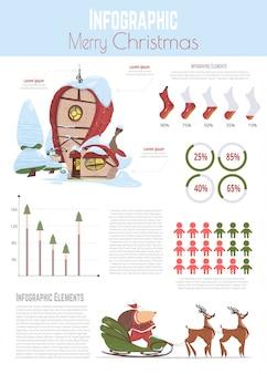 Modèle d'infographie joyeux noël cartoon