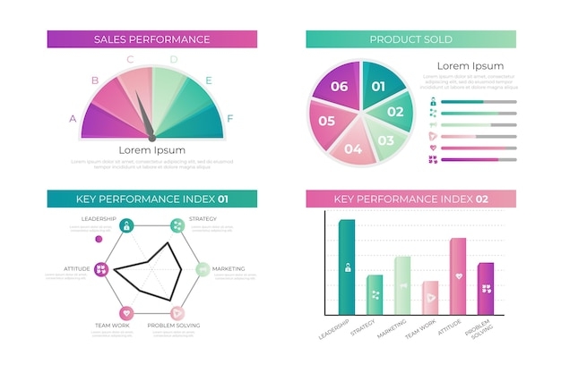 Modèle d'infographie kpi