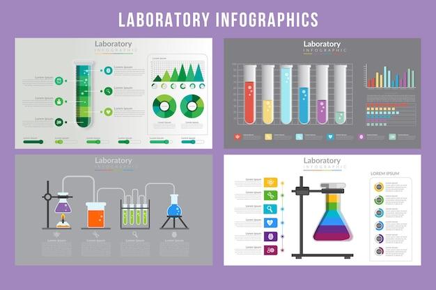 Modèle d'infographie de laboratoire