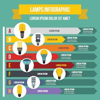 Modèle d'infographie de lampes, style plat