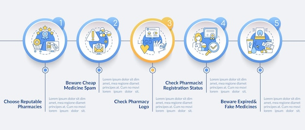 Modèle d'infographie en ligne d'achat de médicaments. éléments de conception de présentation de pharmacies réputées. visualisation des données en 5 étapes. diagramme chronologique du processus. disposition du flux de travail avec des icônes linéaires
