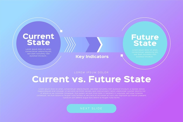 Modèle d'infographie maintenant vs futur